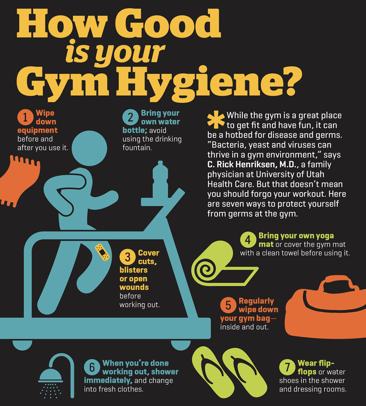 Gym Hygiene – Are You Doing YOUR Bit??