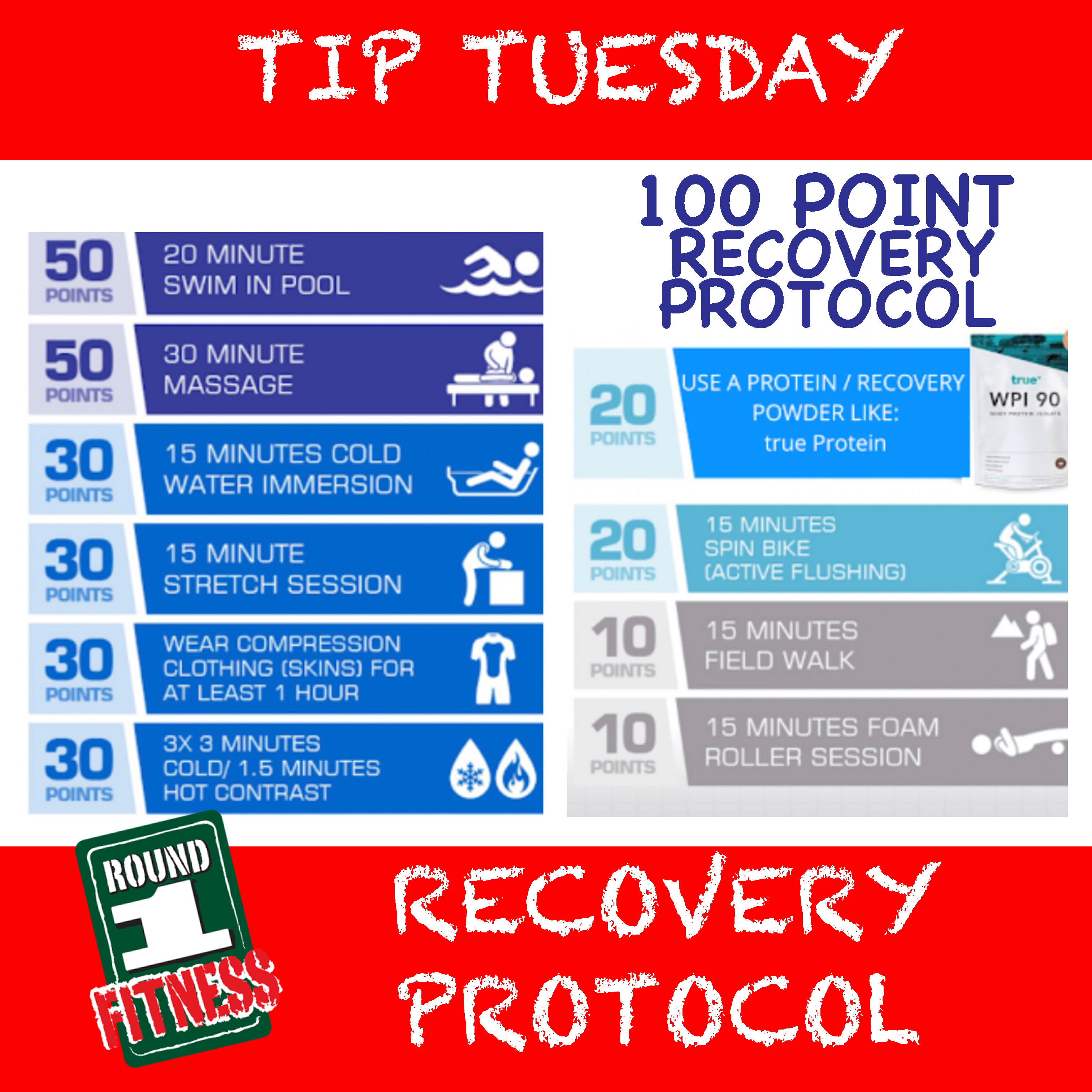 Recovery Protocol Tip!