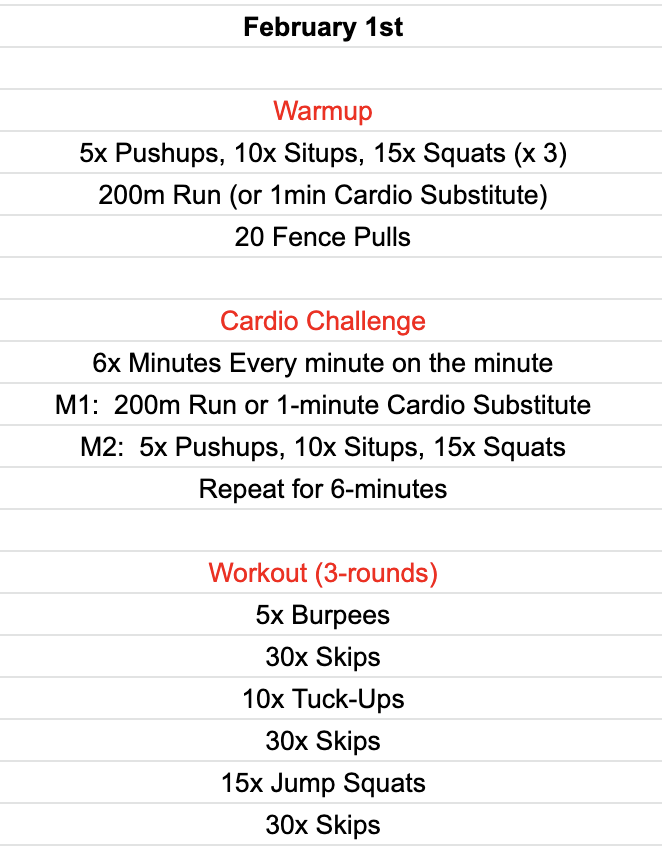 COVID Lockdown#2 – Round 1 @ Home – Workout 1, Feb 1st 2021