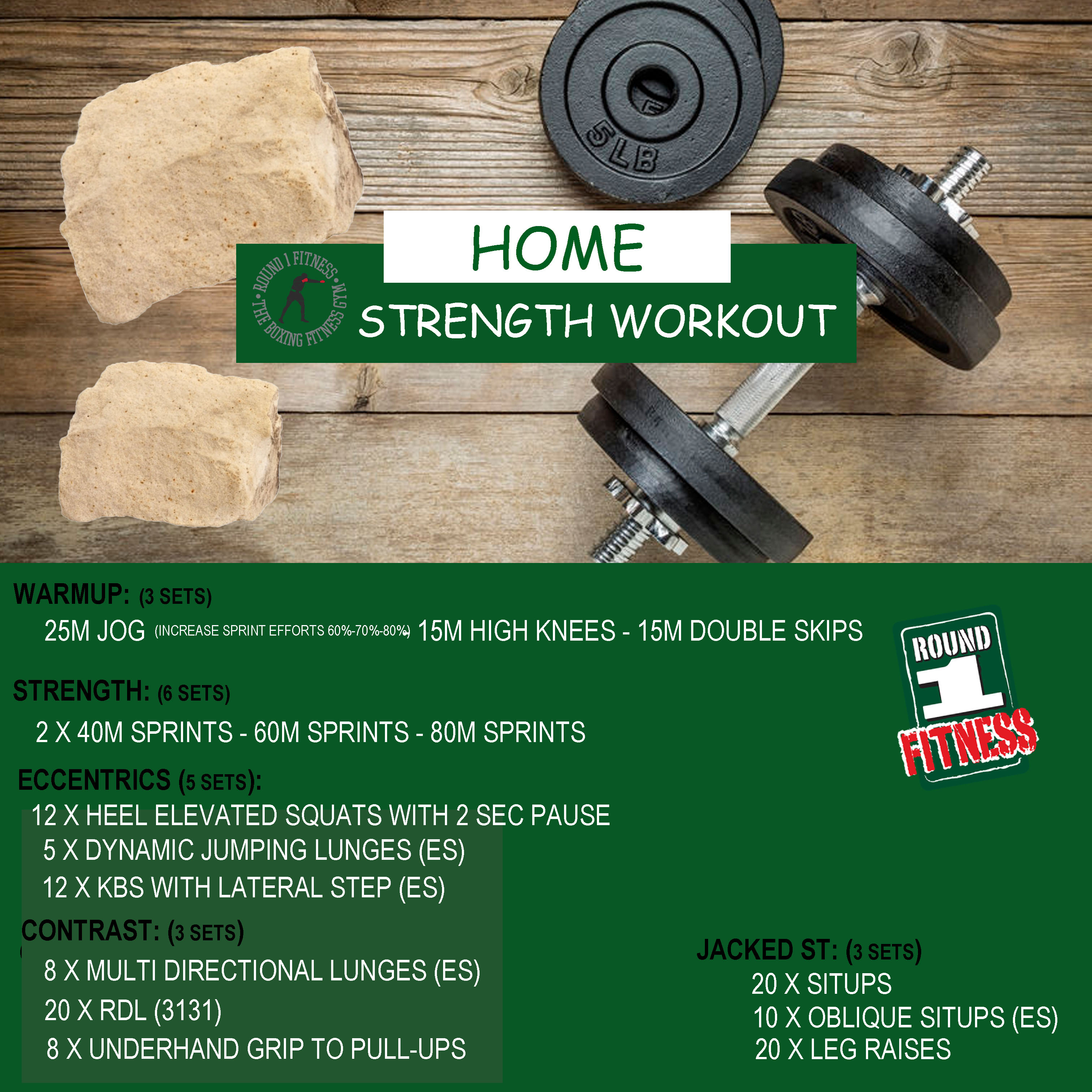COVID Lockdown#3 – Round 1 @ Home Strength – Workout 5, April 29th 2021